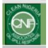 Vacancy at Clean Nigeria Associates Limited/Gte - Accountant